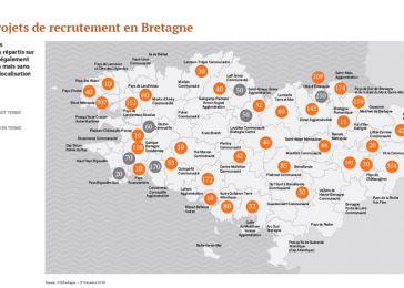 Tendance Emploi Bretagne - CC Bretagne
